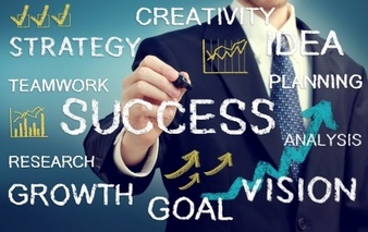 Business Strategy Success